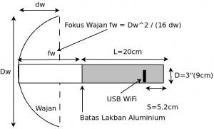 300px-Ukuran-wajanbolic-e-goen