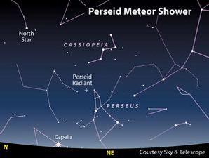 Gambar Rasi Bintang Perseus
