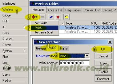 wirelesstable-wlan